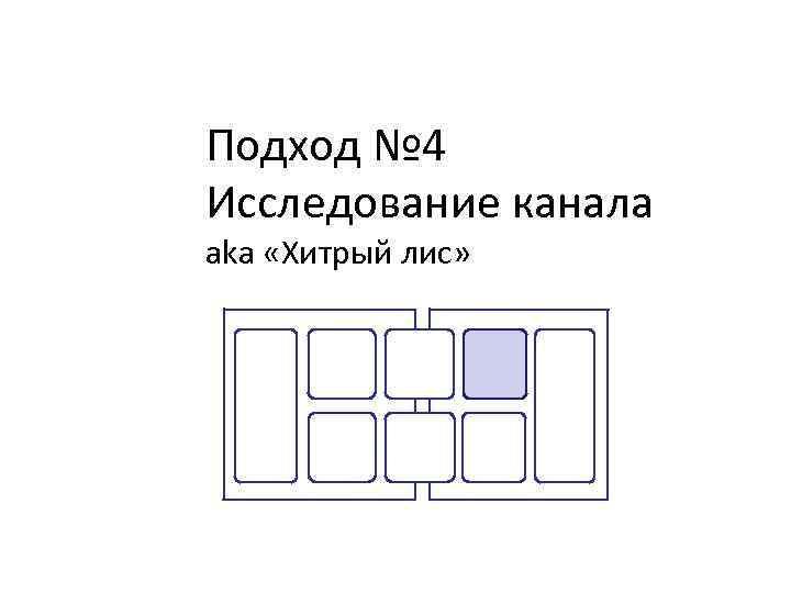 Подход № 4 Исследование канала aka «Хитрый лис»
