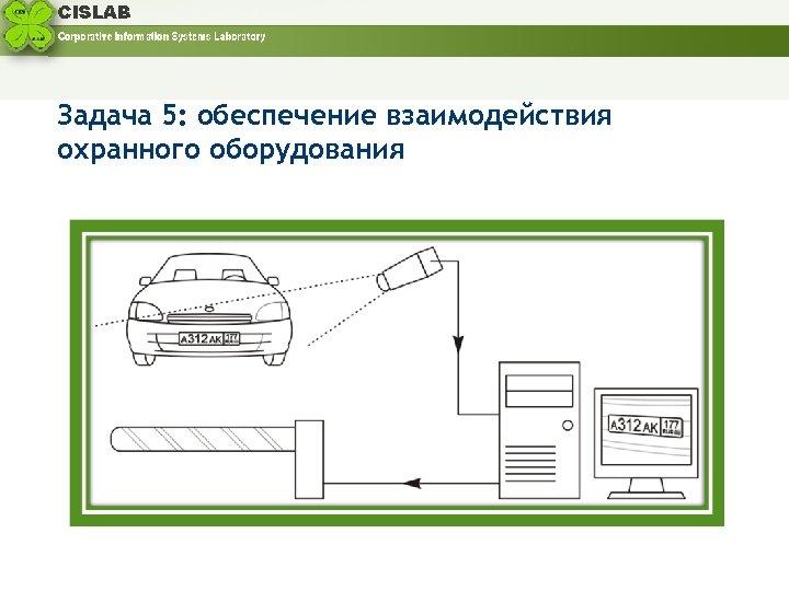 Задача 5: обеспечение взаимодействия охранного оборудования