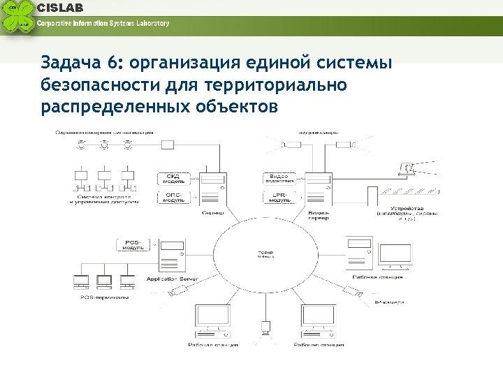 Задача 6: организация единой системы безопасности для территориально распределенных объектов