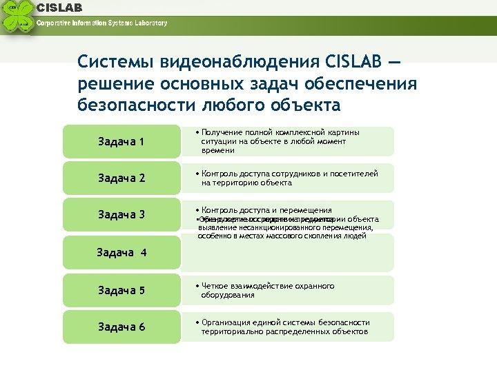 Системы видеонаблюдения CISLAB — решение основных задач обеспечения безопасности любого объекта Задача 1 •