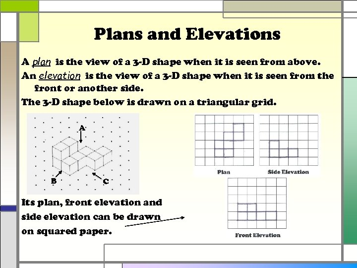 Plans and Elevations A plan is the view of a 3 -D shape when