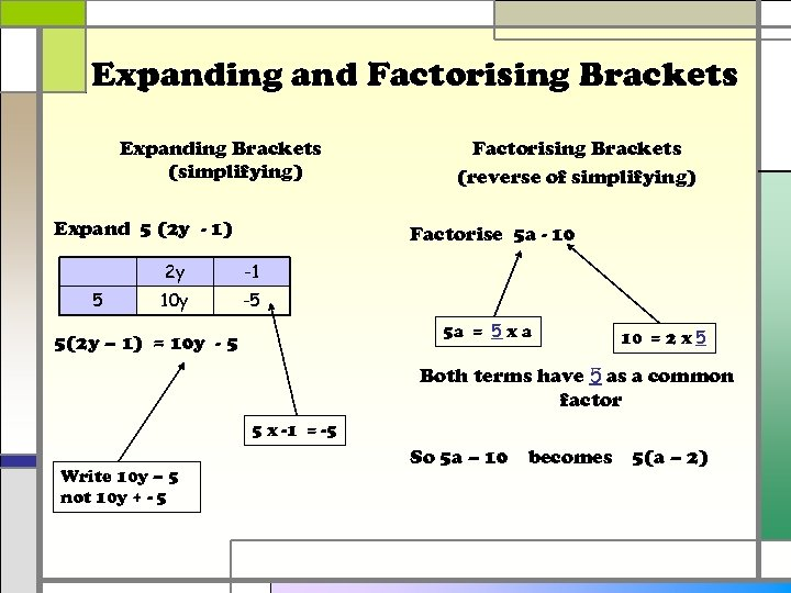 Expanding and Factorising Brackets Expanding Brackets (simplifying) Expand 5 (2 y - 1) Factorise