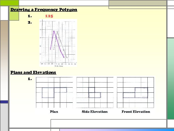 Drawing a Frequency Polygon 1. 125 2. Plans and Elevations 1.