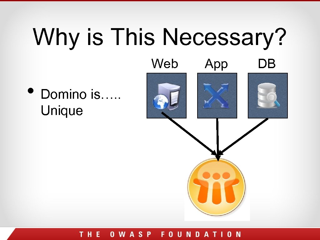 Why is This Necessary? Web • Domino is…. . Unique App DB