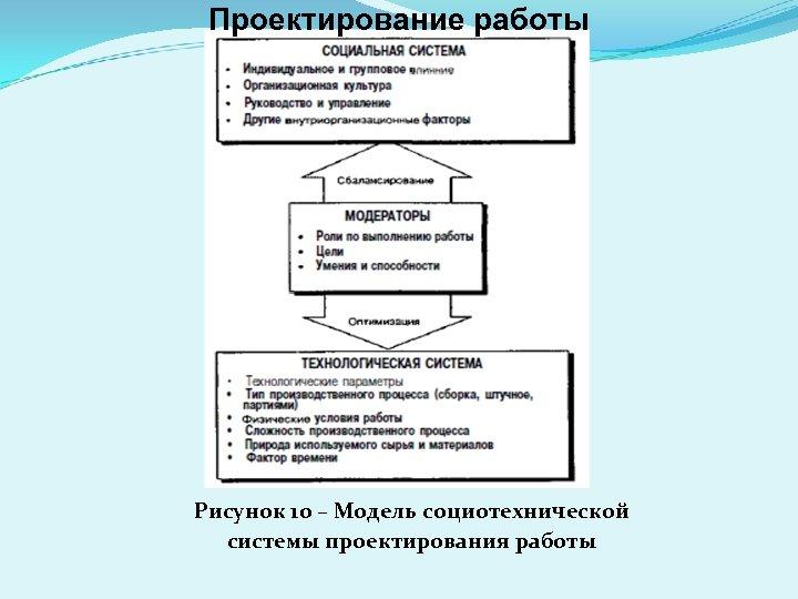 Проектирование работы Рисунок 10 – Модель социотехнической системы проектирования работы