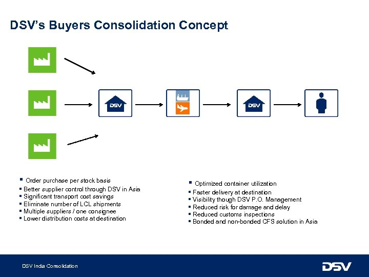 DSV's Buyers Consolidation Concept § Order purchase per stock basis § Better supplier control