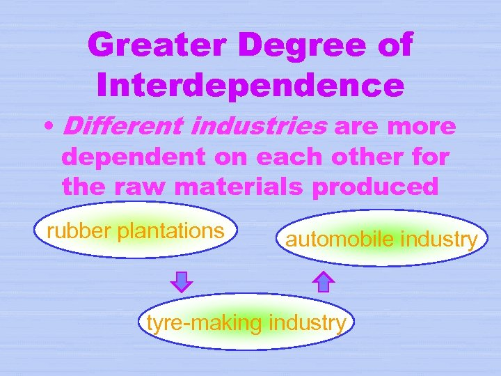 Greater Degree of Interdependence • Different industries are more dependent on each other for
