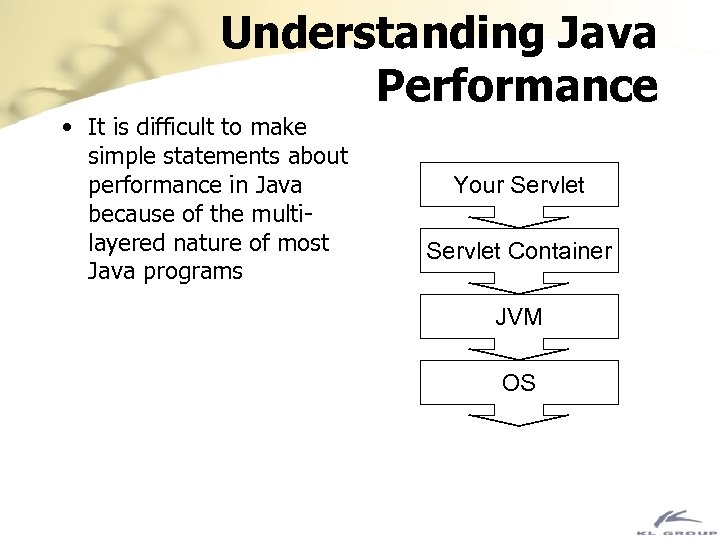 Performance Tuning Java Code in Tomcat Ethan Henry