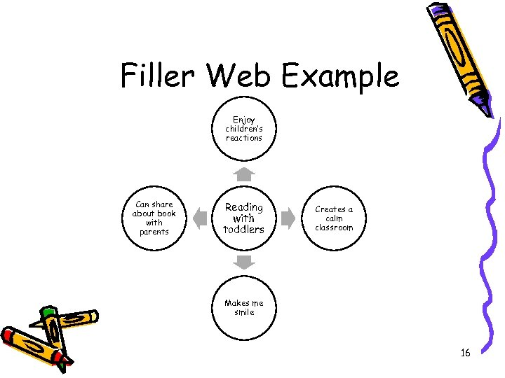 Filler Web Example Enjoy children's reactions Can share about book with parents Reading with