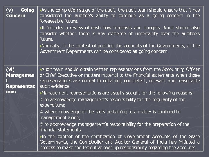 (v) Going Concern • As the completion stage of the audit, the audit team