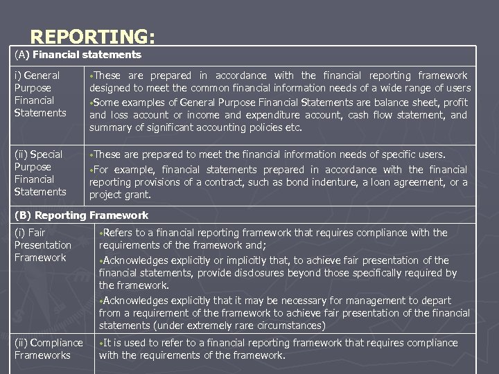 REPORTING: (A) Financial statements i) General Purpose Financial Statements • These are prepared in