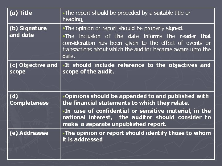 (a) Title • The report should be preceded by a suitable title or heading,