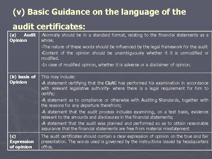 (v) Basic Guidance on the language of the audit certificates: (a) Audit Opinion •