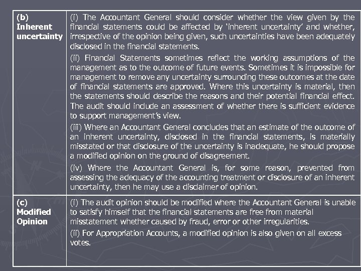 (b) (i) The Accountant General should consider whether the view given by the Inherent