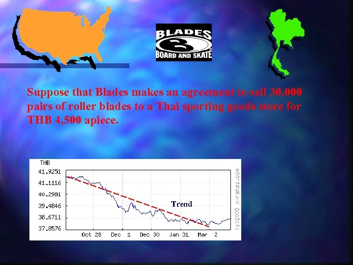 Suppose that Blades makes an agreement to sell 30, 000 pairs of roller blades