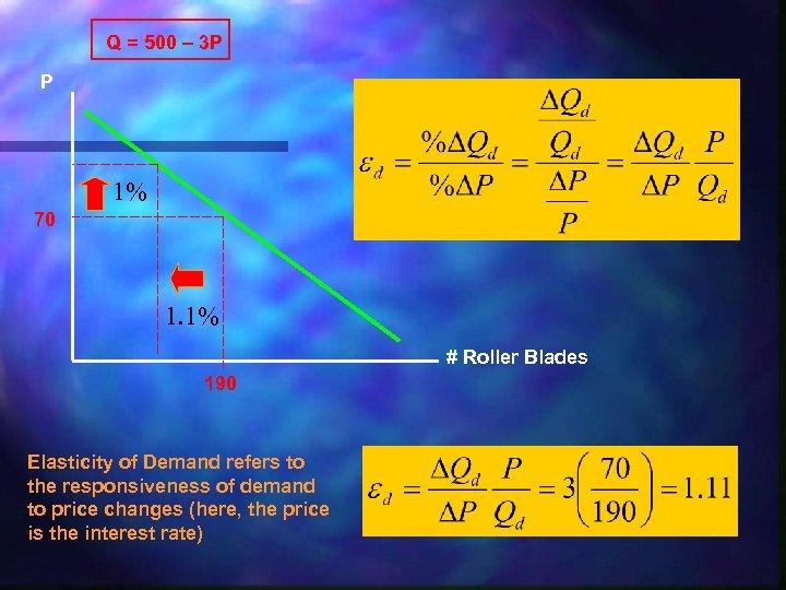 Q = 500 – 3 P P 1% 70 1. 1% # Roller Blades