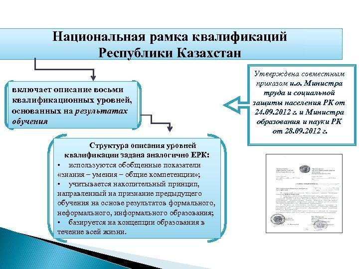 Национальная рамка квалификаций Республики Казахстан включает описание восьми квалификационных уровней, основанных на результатах обучения