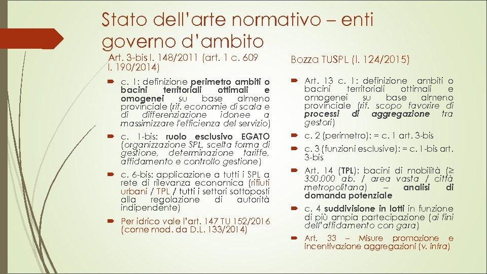 Stato dell'arte normativo – enti governo d'ambito Art. 3 -bis l. 148/2011 (art. 1