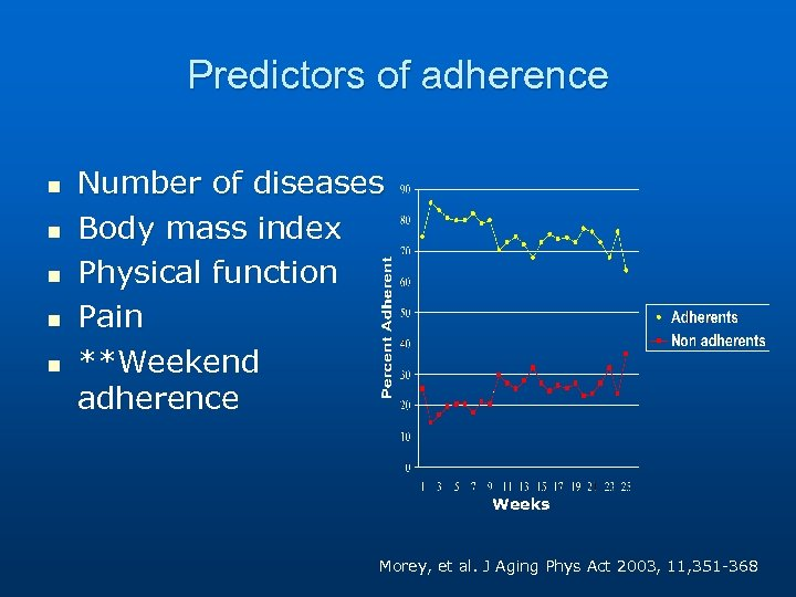Predictors of adherence n n n Number of diseases Body mass index Physical function
