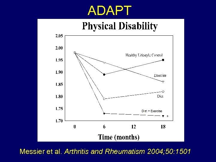 ADAPT Messier et al. Arthritis and Rheumatism 2004; 50: 1501