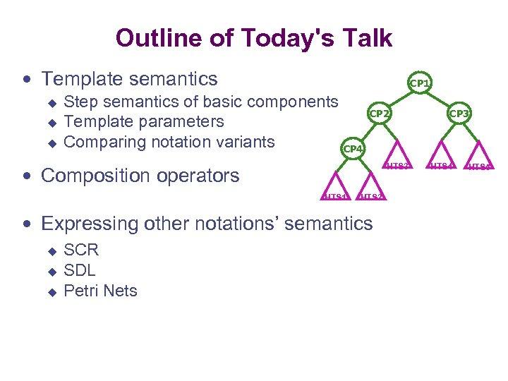 Outline of Today's Talk Template semantics u u u CP 1 Step semantics of