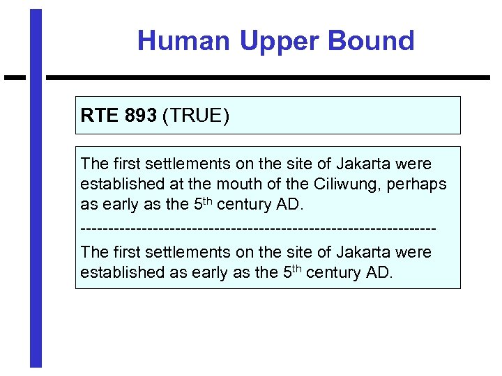 Human Upper Bound RTE 893 (TRUE) The first settlements on the site of Jakarta