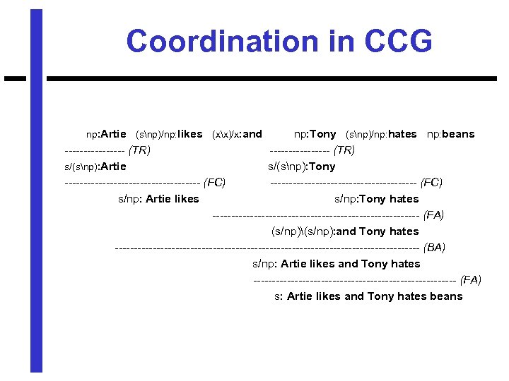 Coordination in CCG np: Artie (snp)/np: likes (xx)/x: and np: Tony (snp)/np: hates np: