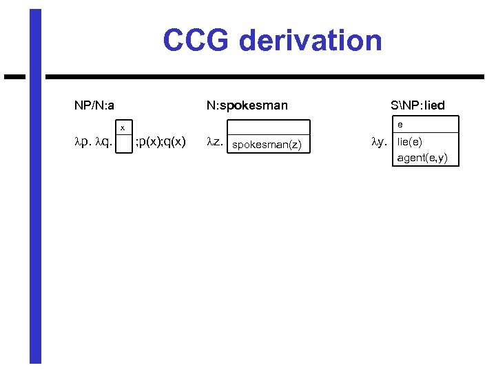 CCG derivation NP/N: a N: spokesman e x p. q. SNP: lied ; p(x);