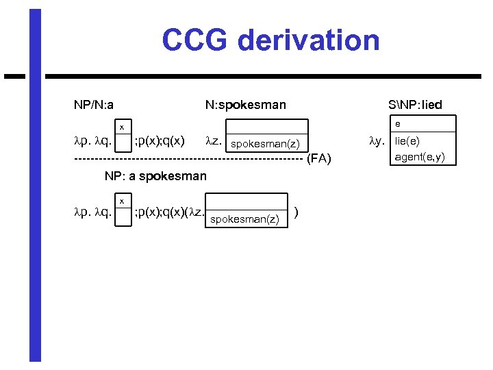 CCG derivation NP/N: a N: spokesman SNP: lied e x p. q. ; p(x);