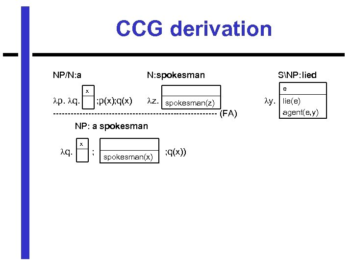 CCG derivation NP/N: a N: spokesman e x p. q. ; p(x); q(x) z.