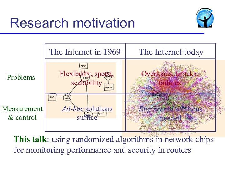 The Edge — Randomized Algorithms for Network Monitoring