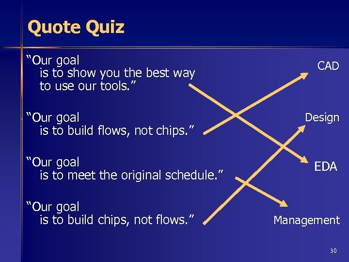 "Quote Quiz ""Our goal is to show you the best way to use our"