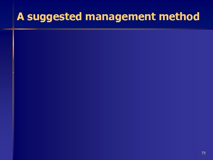 A suggested management method 75