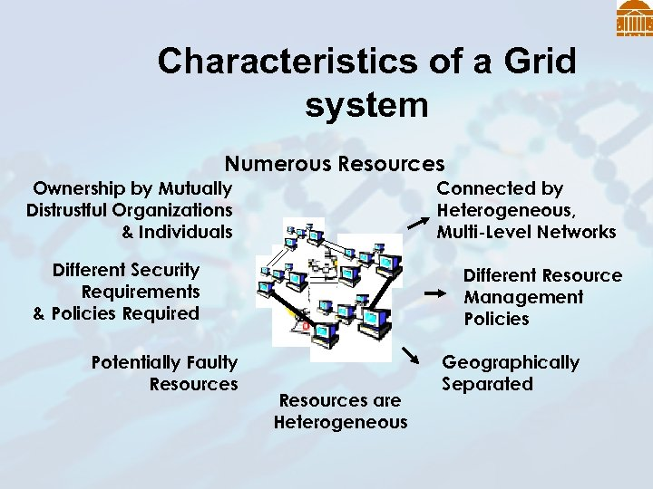 Characteristics of a Grid system Numerous Resources Connected by Heterogeneous, Multi-Level Networks Ownership by