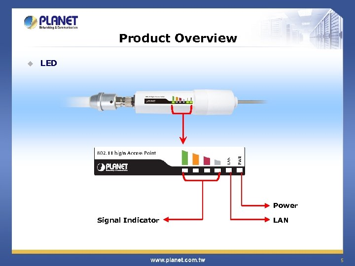 Product Overview u LED Power Signal Indicator LAN 5
