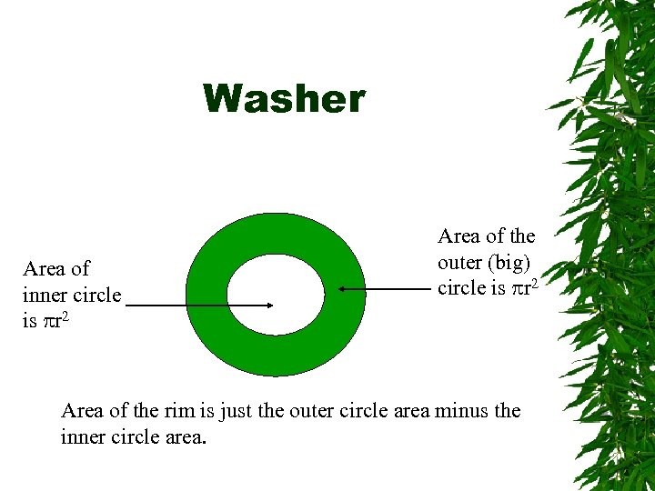 Washer Area of inner circle is r 2 Area of the outer (big) circle
