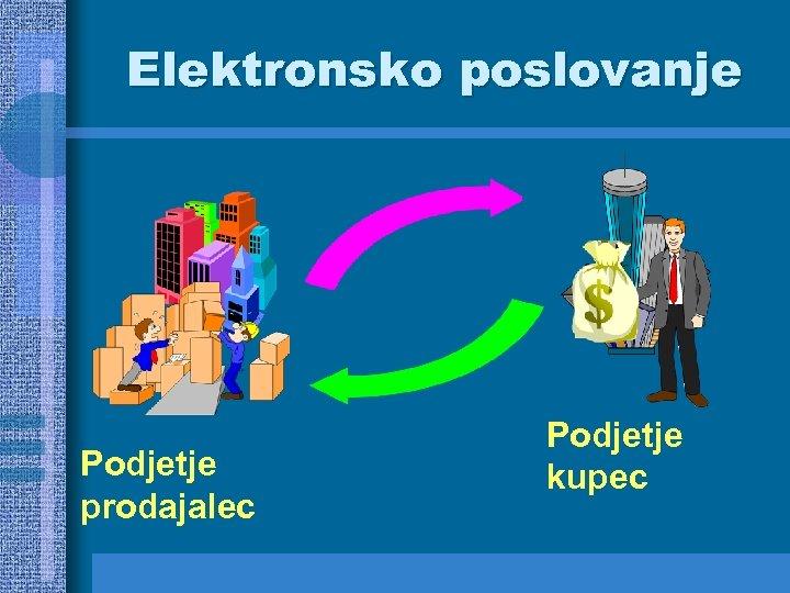Elektronsko poslovanje Podjetje prodajalec Podjetje kupec
