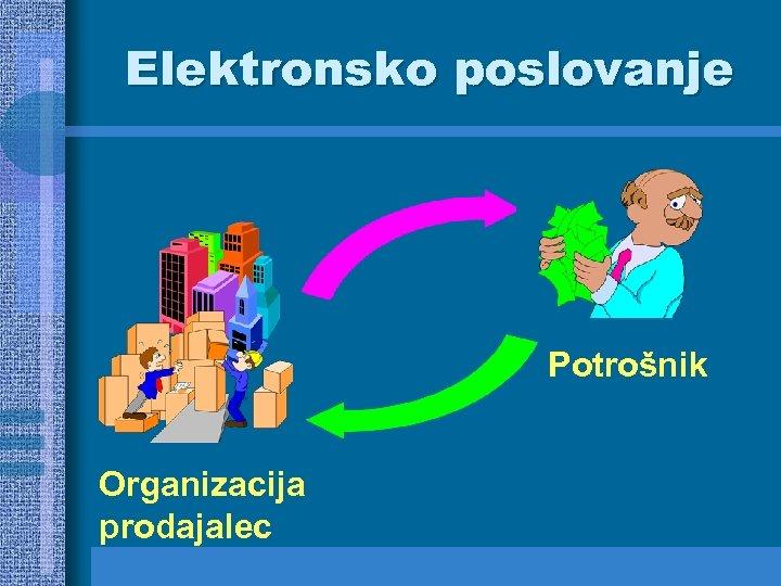 Elektronsko poslovanje Potrošnik Organizacija prodajalec