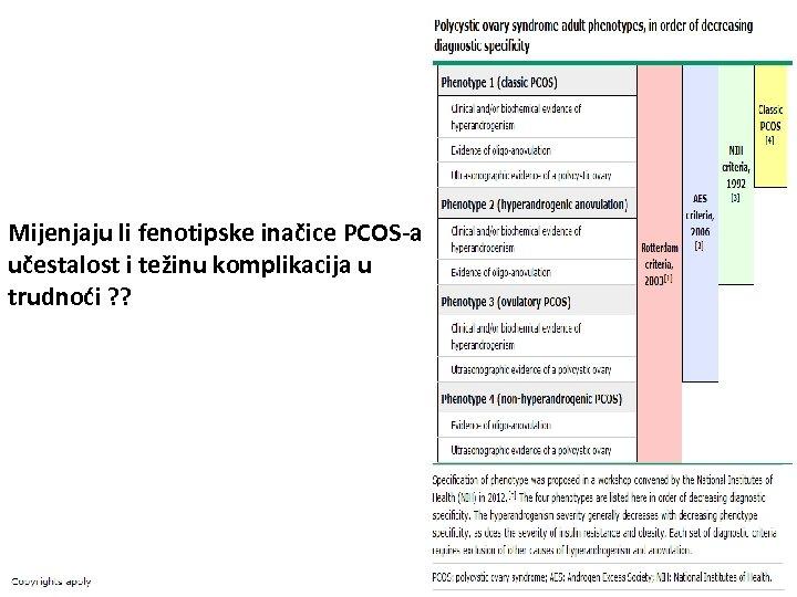 Mijenjaju li fenotipske inačice PCOS-a učestalost i težinu komplikacija u trudnoći ? ?