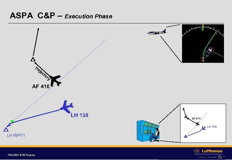 ASPA C&P – Execution Phase 8. 0 je ct or y AF 416 tra