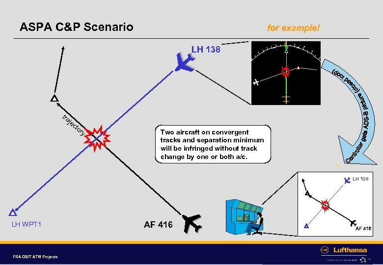 ASPA C&P Scenario for example! tra je ct or y LH 138 Two aircraft
