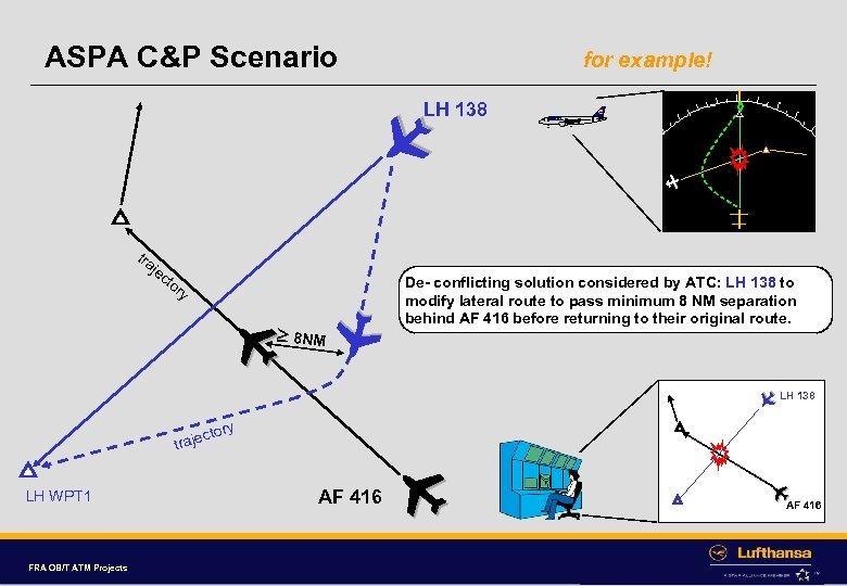 ASPA C&P Scenario for example! tra je ct or y 8 NM LH 138