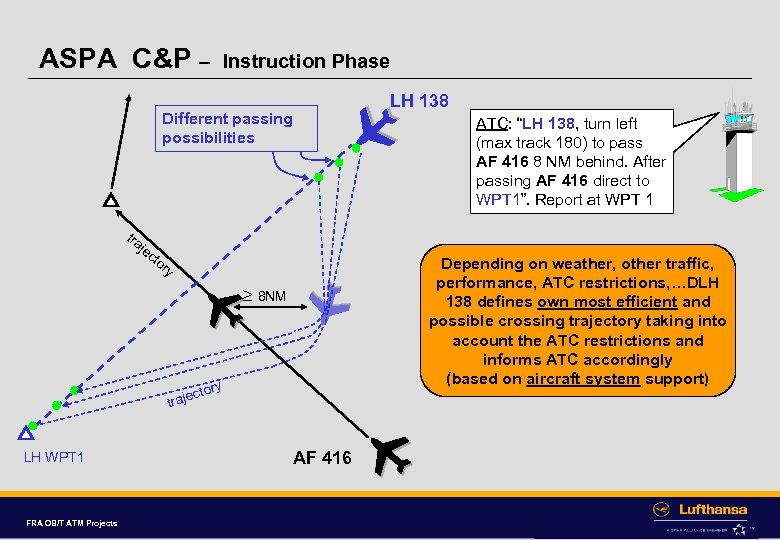 Instruction Phase Different passing possibilities je ct FRA OB/T ATM Projects Depending on weather,