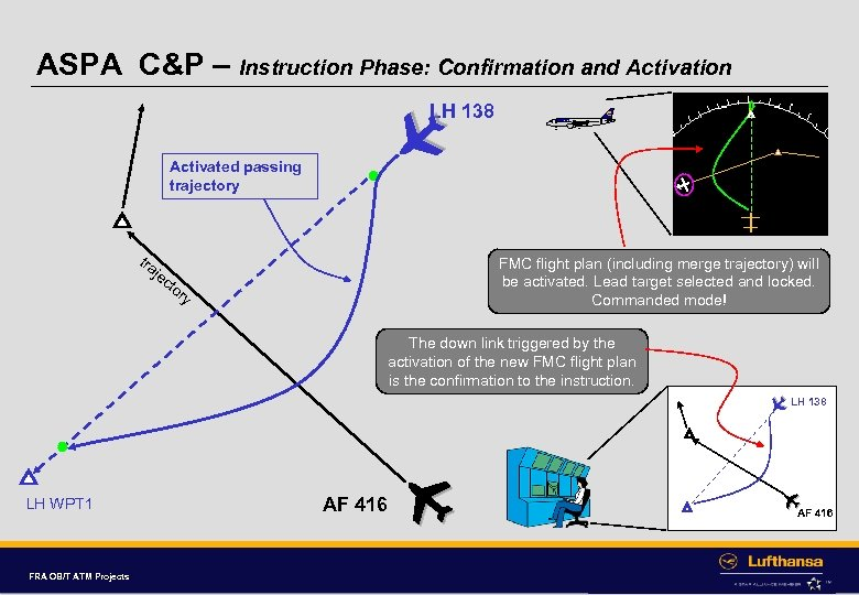 ASPA C&P – Instruction Phase: Confirmation and Activation LH 138 Activated passing trajectory tra