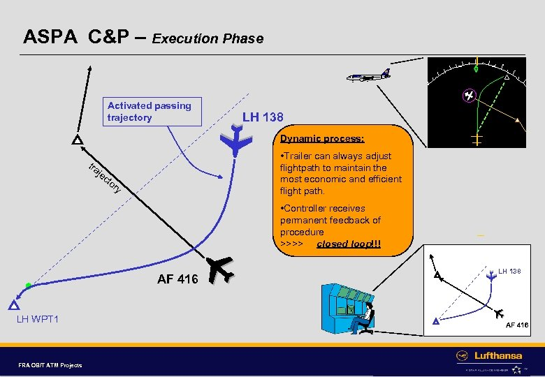 ASPA C&P – Execution Phase tra je ct LH 138 Activated passing trajectory Dynamic