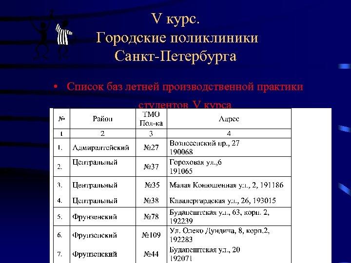 V курс. Городские поликлиники Санкт-Петербурга • Список баз летней производственной практики студентов V курса