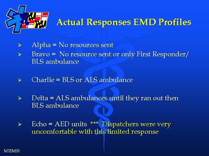 Actual Responses EMD Profiles Ø Alpha = No resources sent Bravo = No resource