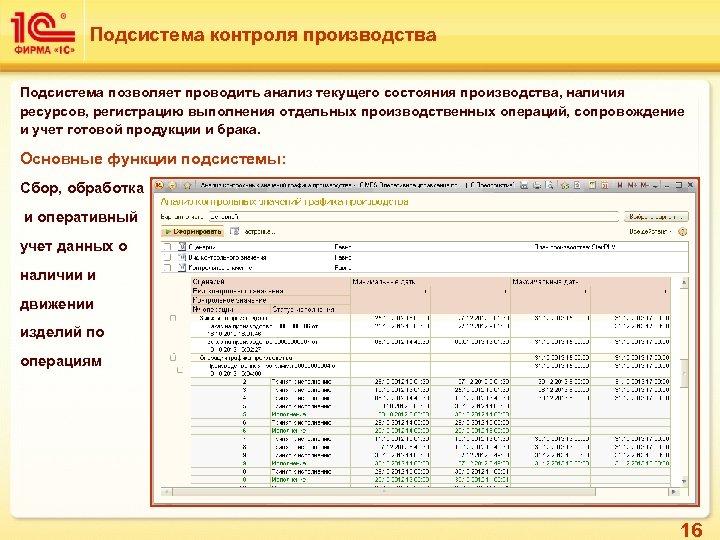Подсистема контроля производства Подсистема позволяет проводить анализ текущего состояния производства, наличия ресурсов, регистрацию выполнения
