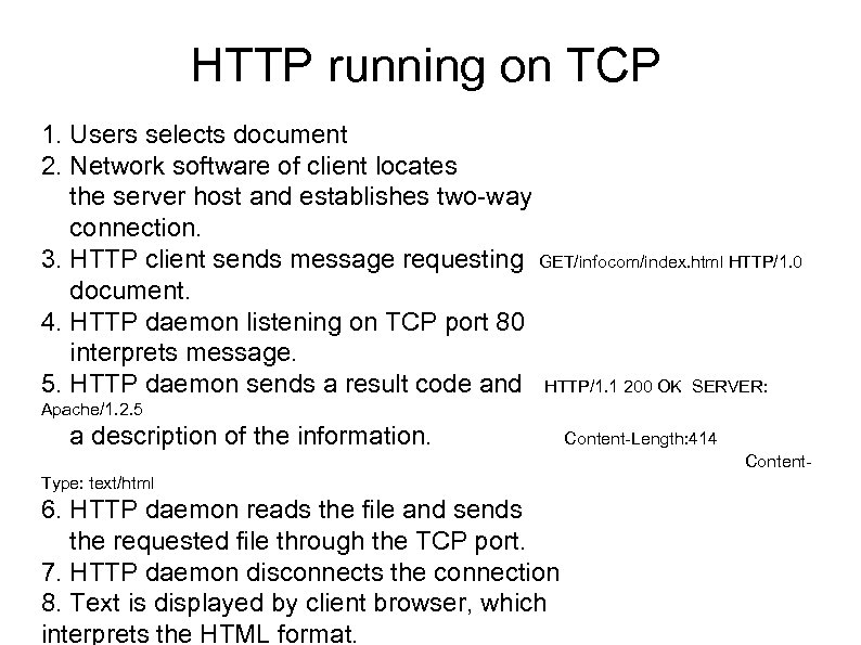 HTTP running on TCP 1. Users selects document 2. Network software of client locates