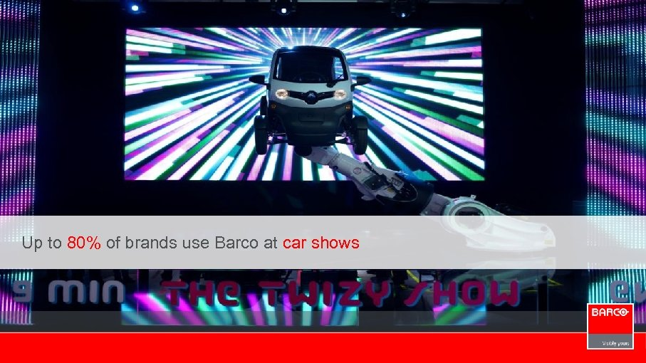 Up to 80% of brands use Barco at car shows